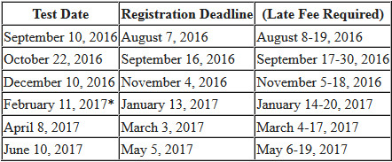 http://whh2.sumnerschools.org/images/ACT_Dates.PNG